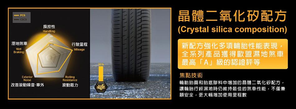 全新 Continental PremiumContact 6 在胎面層和胎底層採用晶體二氧化矽配方。 Continental 提供