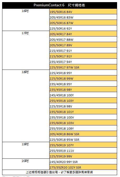 全新 PremiumContact 6 (PC6) 輪胎適用於 16 至 20 ...