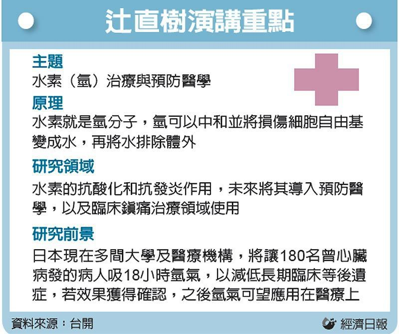 辻直樹演講重點 圖/經濟日報提供