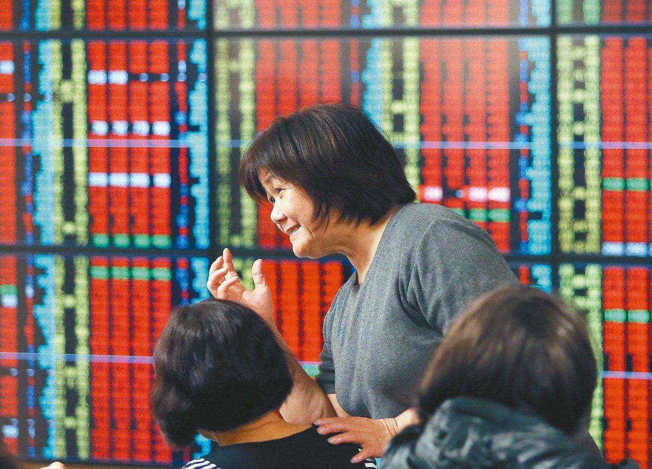選股就要緊盯美股趨勢,例如特斯拉、蘋果股價創高,代表投資人看好產業趨勢,供應鏈股...