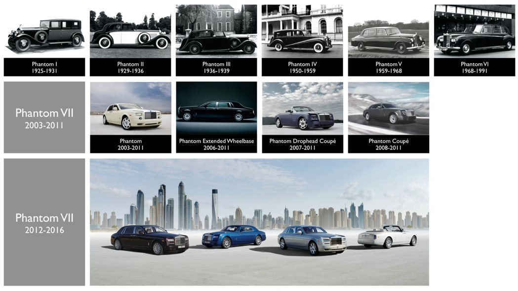 Rolls-Royce將在梅費爾區舉辦了「八代Phantom跨時代傑作展」。圖/...