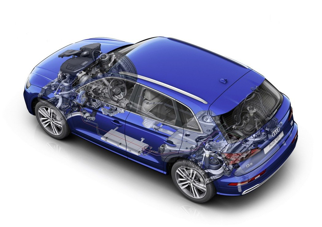 Audi Q5搭載最新Audi quattro ultra智慧型四輪傳動系統。 ...