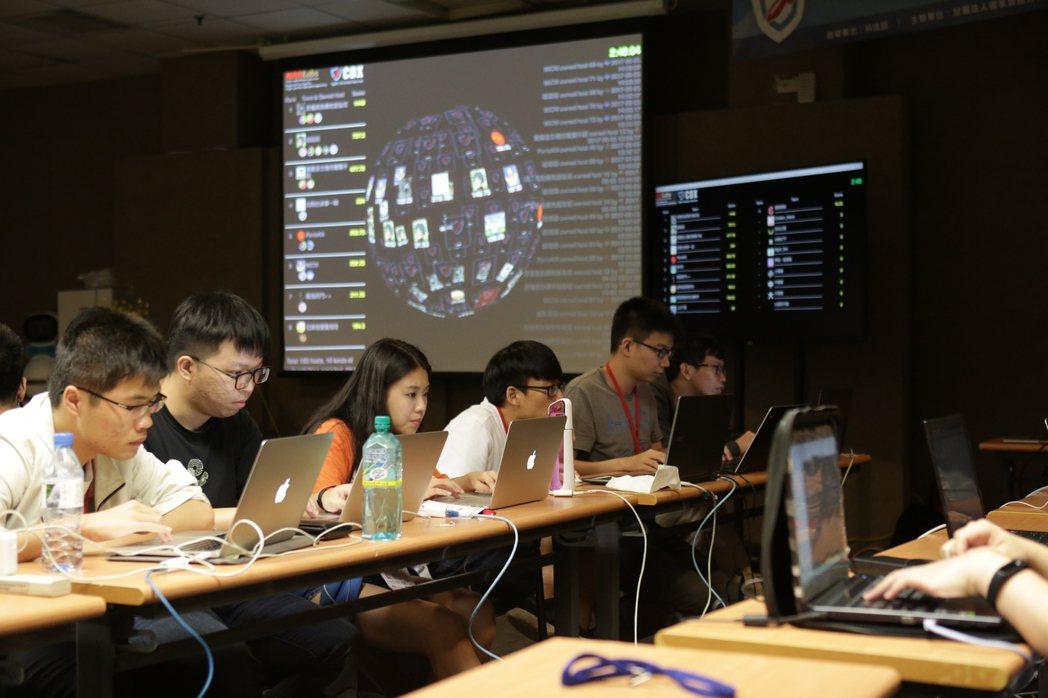 國研院國網中心架設「雲端資安攻防平台」,並透過此平台今天舉辦首屆「資安攻防競賽」...