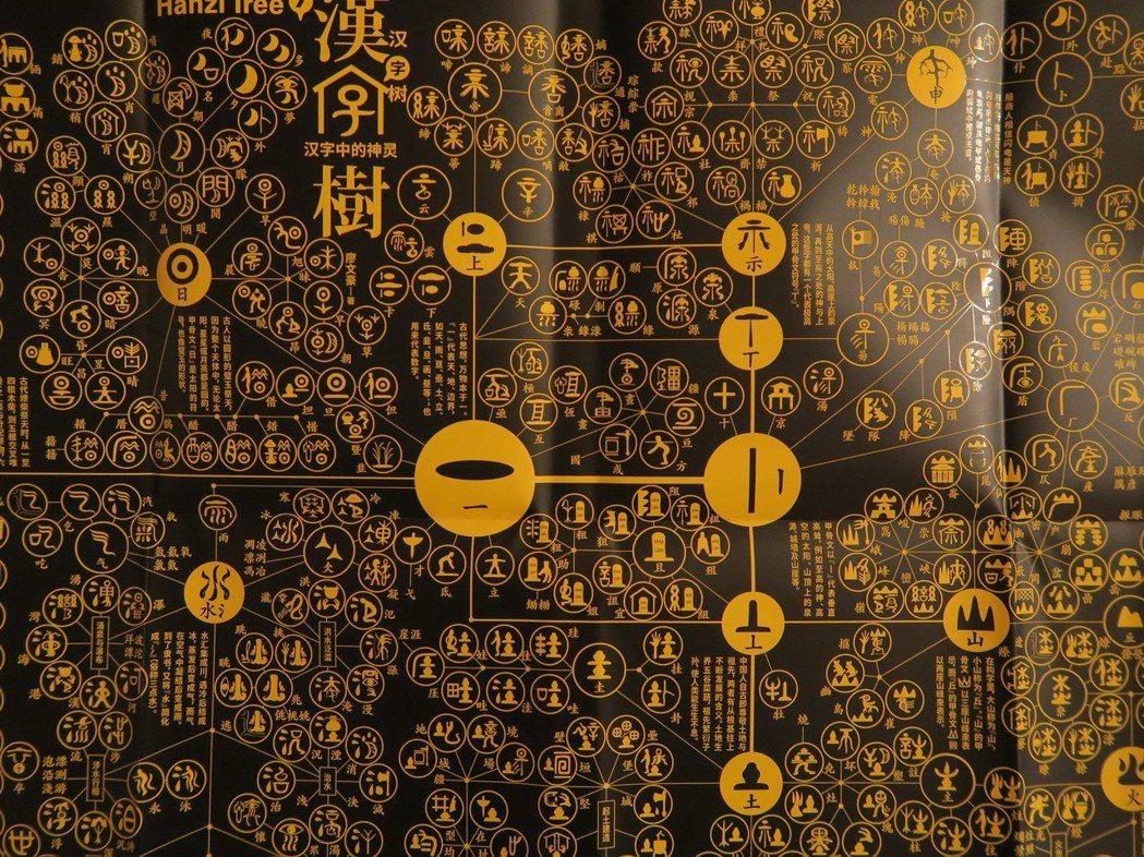 「漢字樹」打破部首的限制,將漢字構件之間的邏輯關聯濃縮在樹狀圖中,帶來新的觀看角...