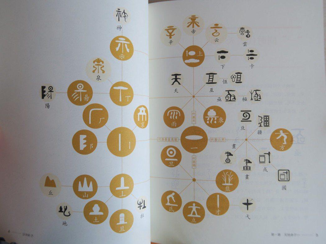 「一」是萬物的起源,衍生出天地。在「一」衍生的漢字中,蘊藏著傳統文化中「萬物本於...
