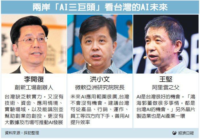 台灣AI發展 三巨頭論戰