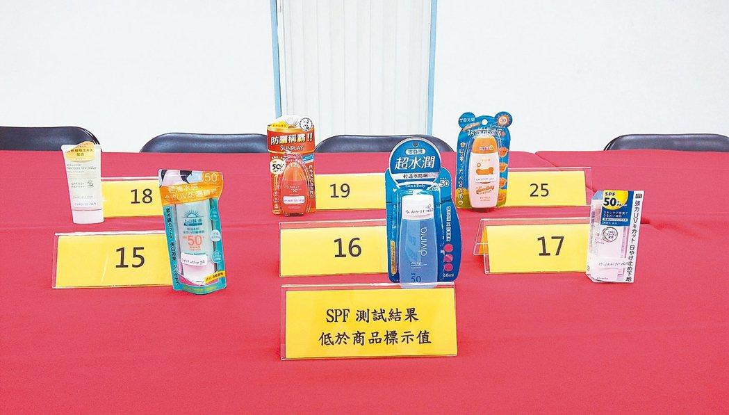 消基會公布最新防曬產品測試結果,25件樣品有6件SPF防曬係數測試結果低於標示值...