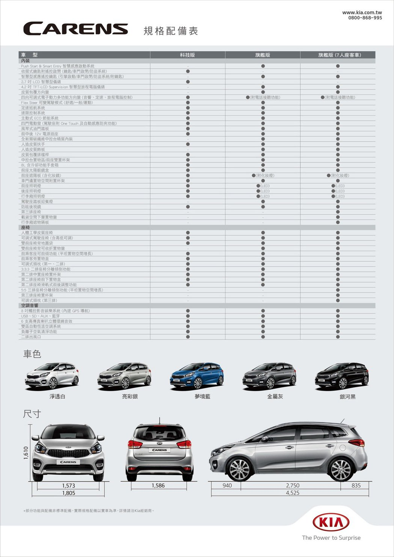 KIA Carens汽油版規配表2。 圖/森那美起亞提供