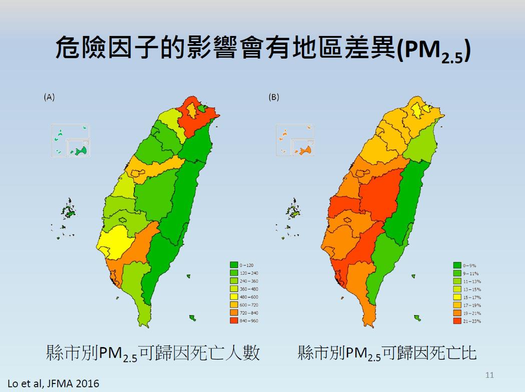 危險因子的影響有地區差異。圖/台灣大學公衛學院提供