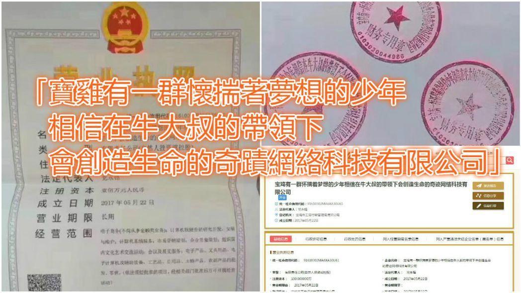 陝西最長公司名稱竟有39字 一口氣念不完