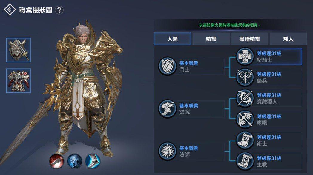 擔任鬥士的玩家可選擇成為純坦型的聖騎士。
