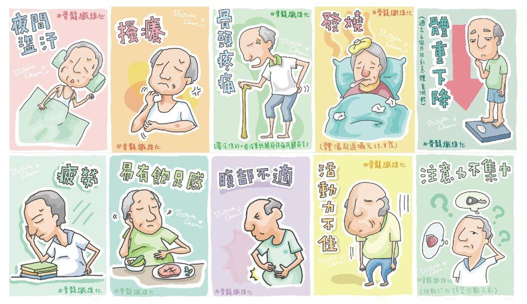 骨髓纖維化10大症狀。圖/台灣髓緣之友協會提供