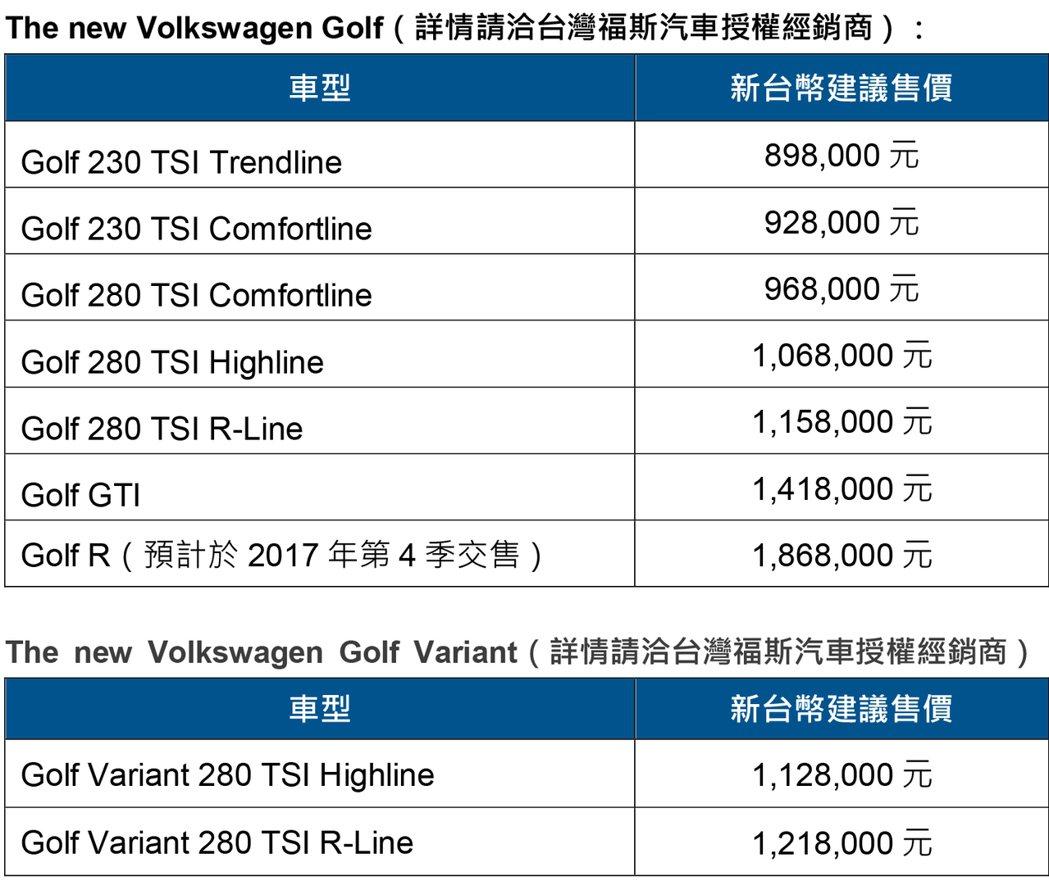 全新Golf價格表。 記者史榮恩/攝影