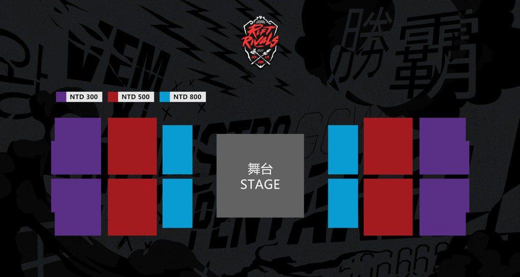 現場座位價位分布圖。