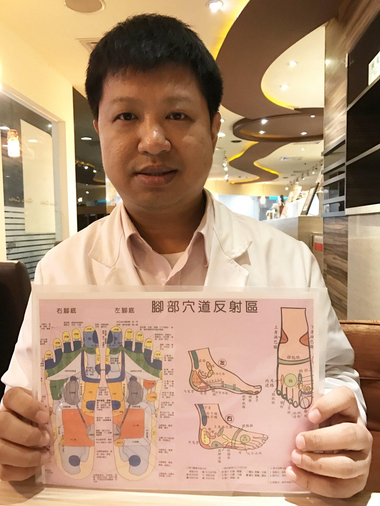 基隆長庚紀念醫院中醫科主任黃澤宏說,現有的醫學儀器仍有量測不到的地方,可以自己試...