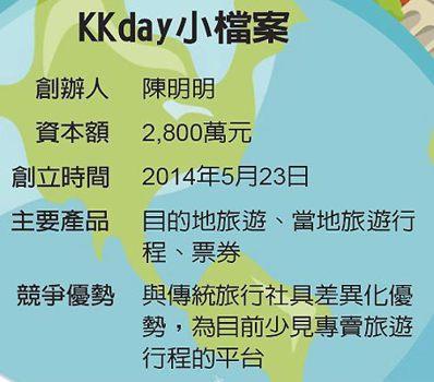 KKday小檔案 圖/經濟日報提供