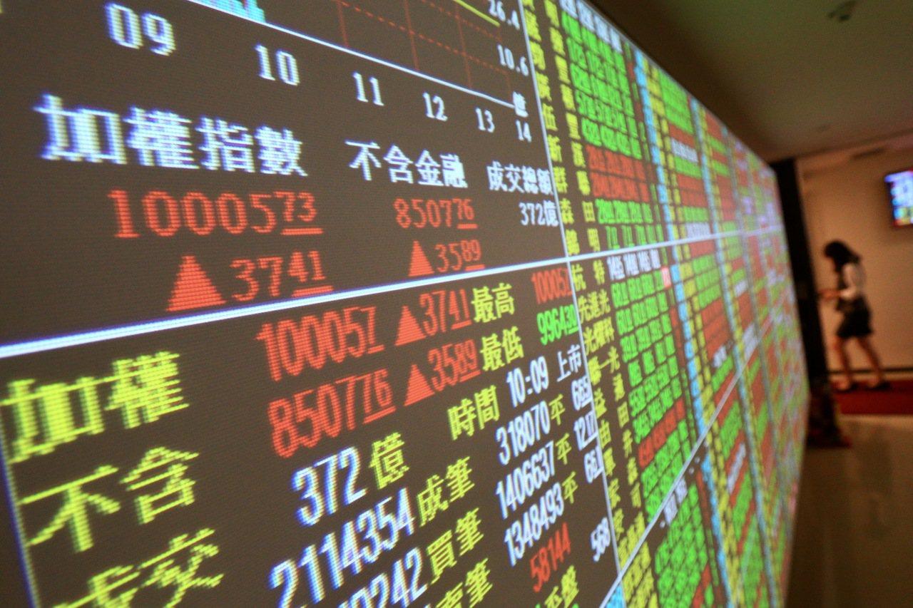 股市示意圖。圖/聯合報系資料照