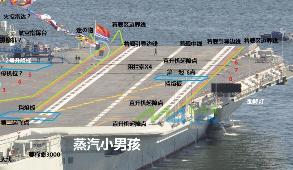 大陸網友的遼寧艦分析圖。 圖/取自網友蒸氣小男孩