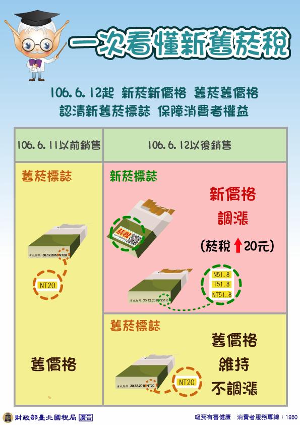 圖片來源:財政部台北國稅局