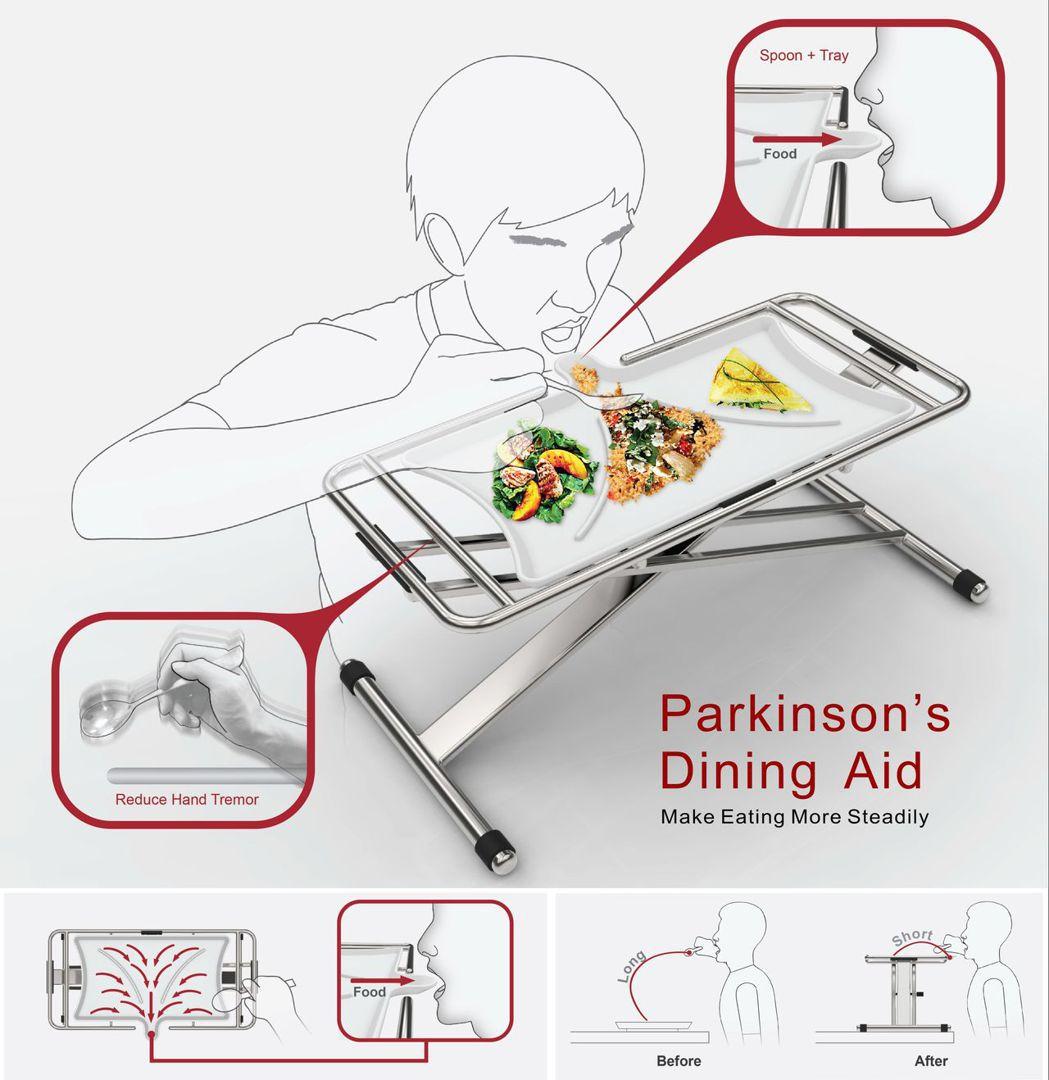 樹德科大開發的輔助進食餐盤及餐具組,讓帕金森患者也能輕鬆進食。圖/樹德科大提供