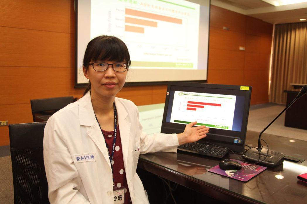 成大醫院感染科醫師薛伶珊提醒民眾注意那型肝炎 圖/成大提供