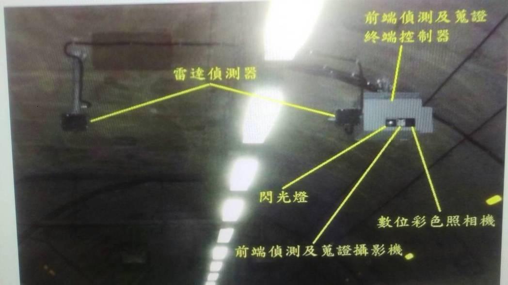 雪隧科技執法系統。圖/警方提供