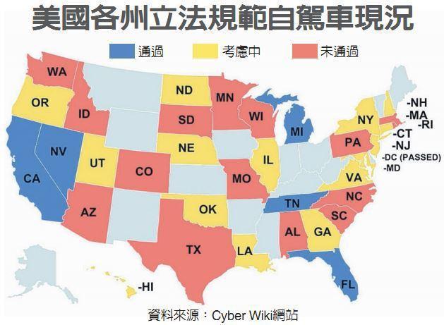 美國各州立法規範自駕車現況 資料來源:Cyber Wiki網站