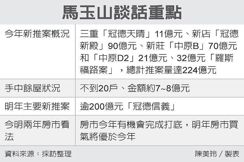 馬玉山談話重點 圖/經濟日報提供