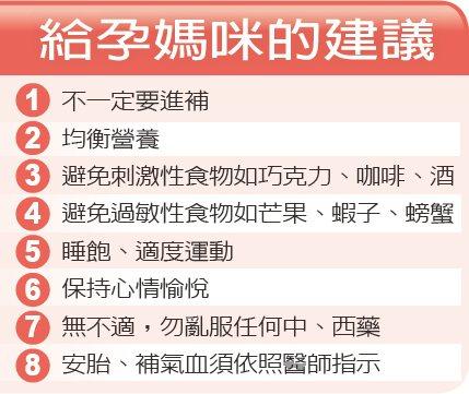 給孕媽咪的建議資料來源/陳潮宗醫師 整理/羅真