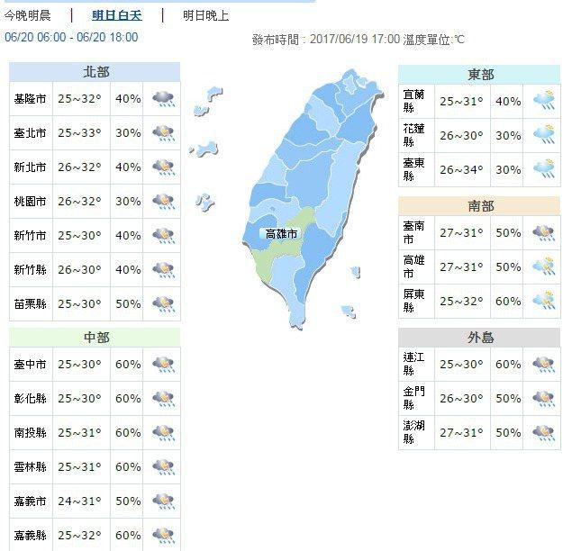 明天不下雨?氣象局:仍有短暫雨。圖/氣象局提供