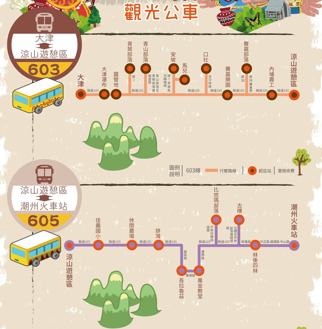 185線觀光公車路線圖。記者翁禎霞/翻攝