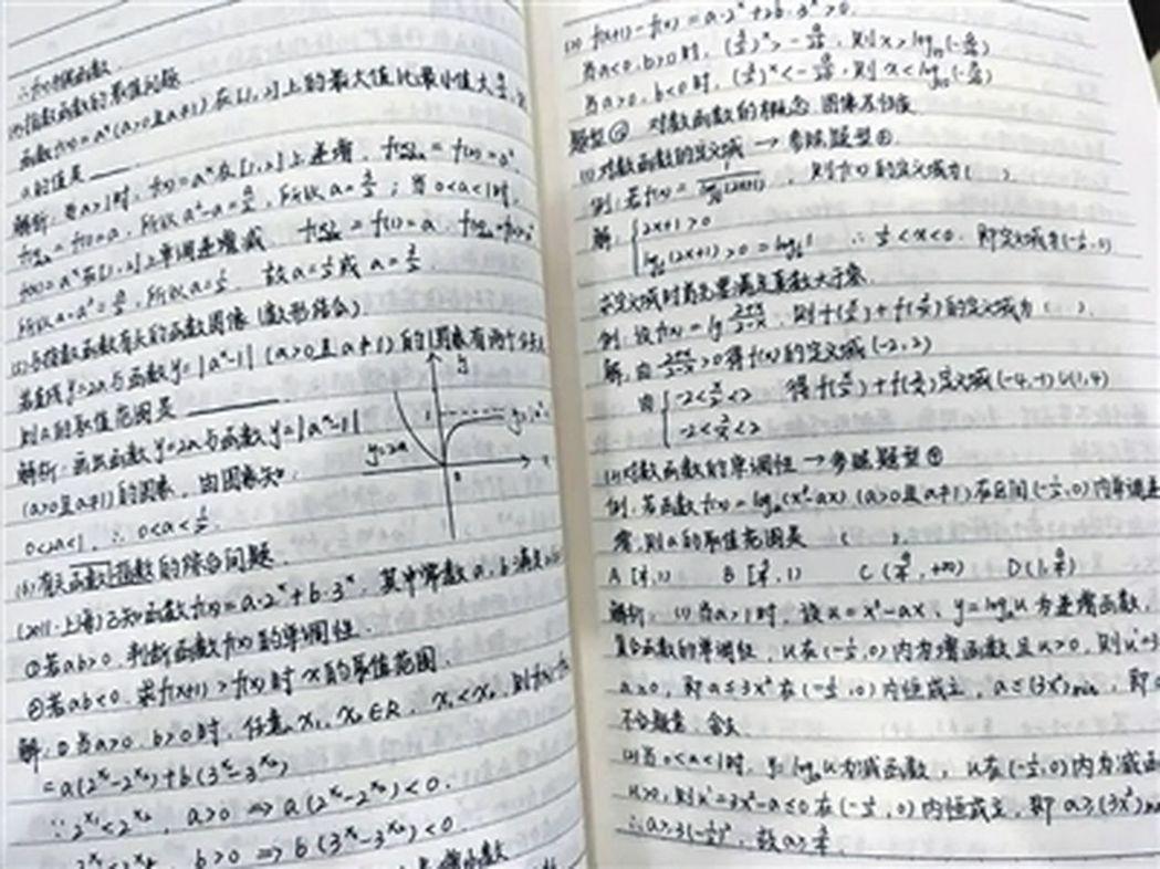網上售賣的「高考學霸筆記」,封面包裝精美,裡面內容整齊。(取材自新京報)