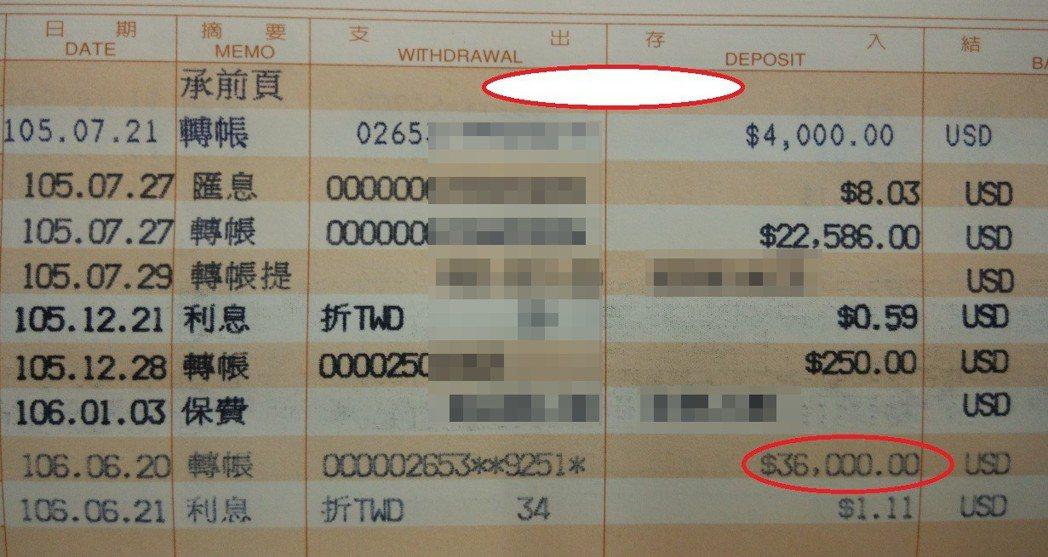 台中市太平警分局逮獲詐騙集團車手,替黃姓婦人保住等同110萬元新台幣的美金存款。...