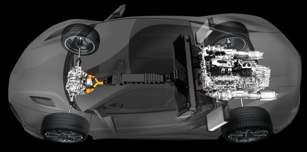 Honda NSX的3.5L V6雙渦輪增壓引擎與電動馬達系統打敗Mercede...