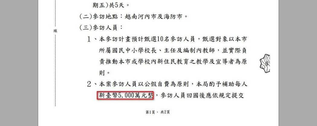 台南市教育局發給學校的公文,因承辦人疏忽,核稿時也沒發現,把補助5千元誤寫成5千...