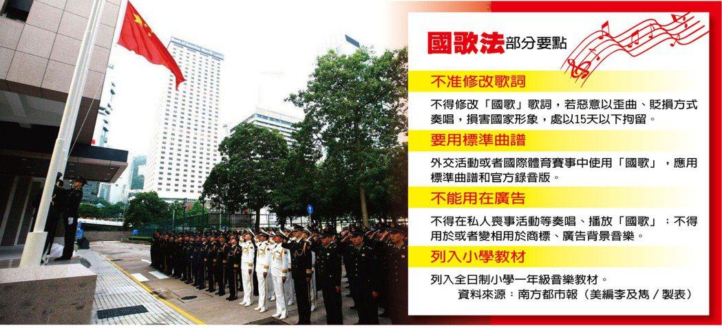 在「義勇軍進行曲」歌聲中,解放軍駐香港部隊向冉冉升起的五星旗敬禮。(中新社資料照...