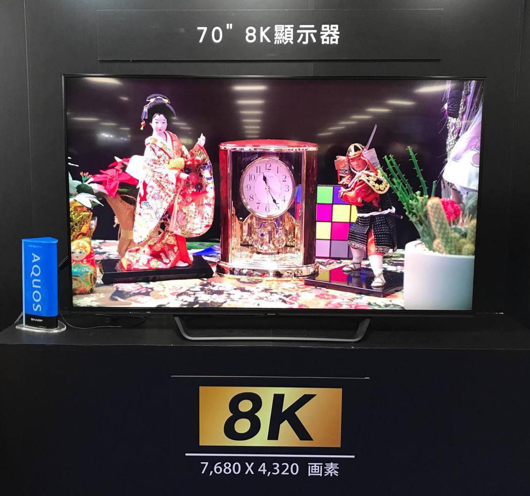 夏普技術團隊與日本Astro公司共同研發最新8K技術,日本預計明年可量產8K電視...