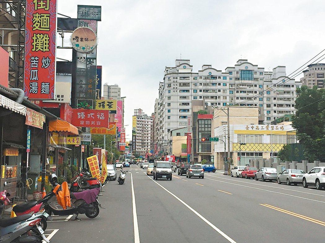 台中市南區工學商圈是以台中高工為核心,周邊生活機能成熟、交通網絡便利,房價和市區...