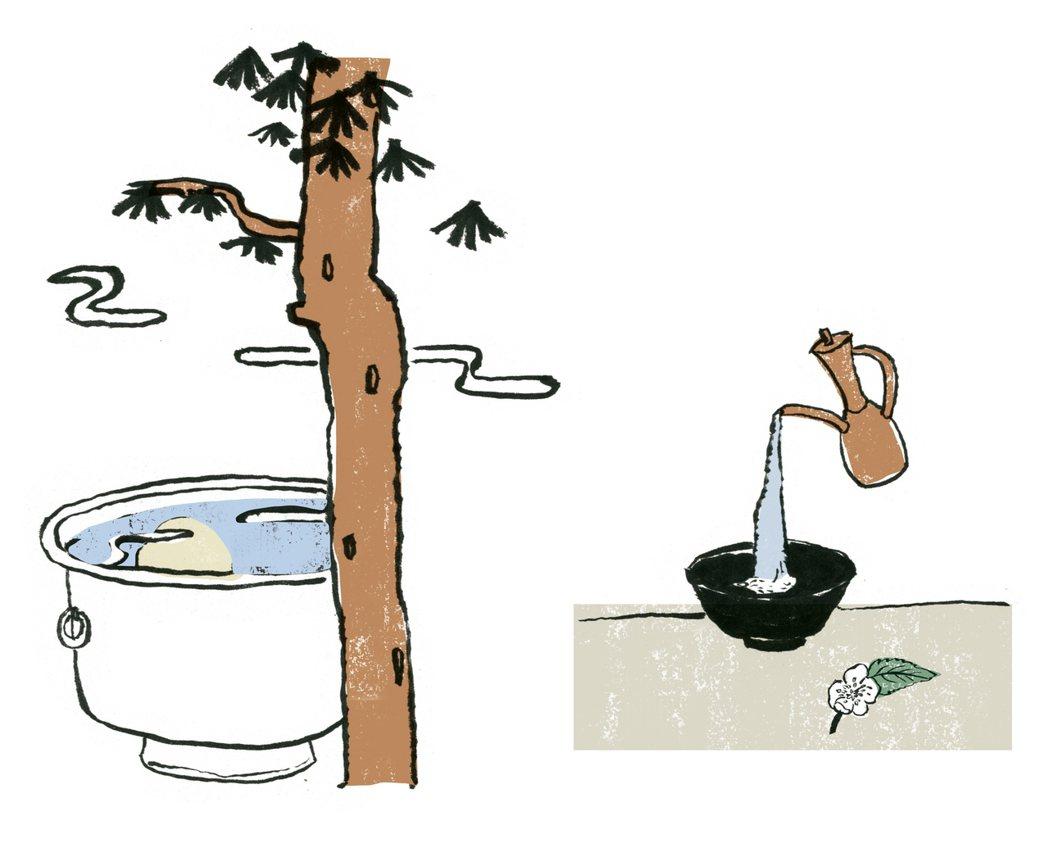 說茶四題喝茶講究用水,蘇東坡被貶到海南瘴癘之地,居然雅興不減,自己在春夜...
