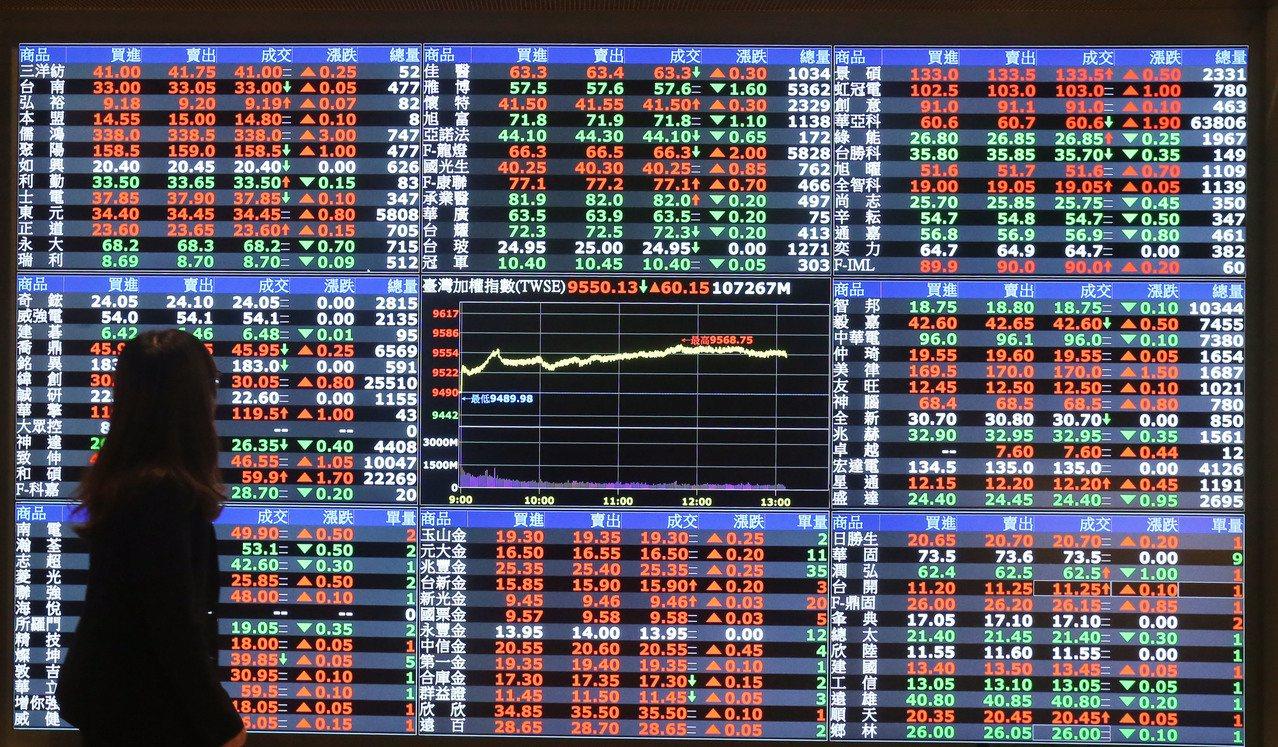 法人看好,本周資金效應可期,可注意高股息、低基期的個股布局。 報系資料照