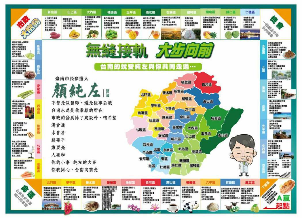 爭取民進黨台南市長提名,顏純左將選戰文宣海報變成「桌遊」,希望達到政見宣傳效果。...