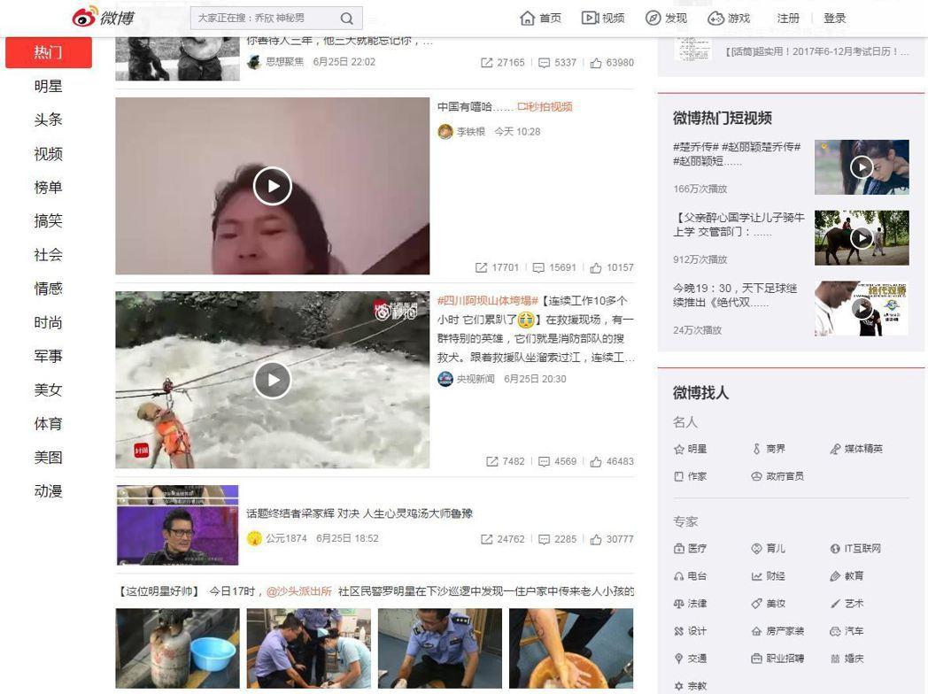 中國大陸網紅職業化 微博粉絲3.85億