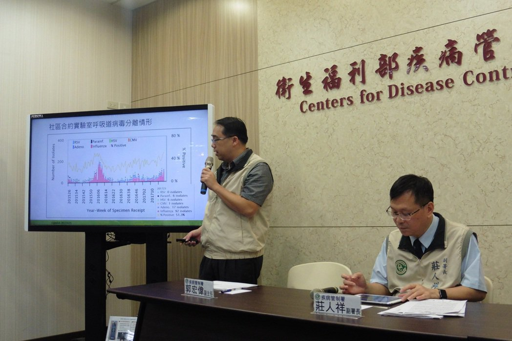 疾管署疫情中心副主任郭宏偉(左)說明流感疫情,左二為副署長莊人祥。 聯合報系記者...