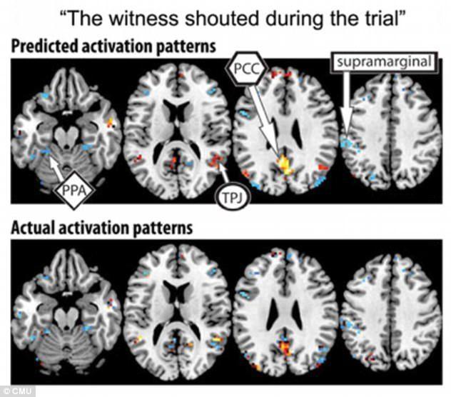 卡內基美隆大學研究大腦成像技術圖例。 圖/擷取自英國「每日郵報」網站