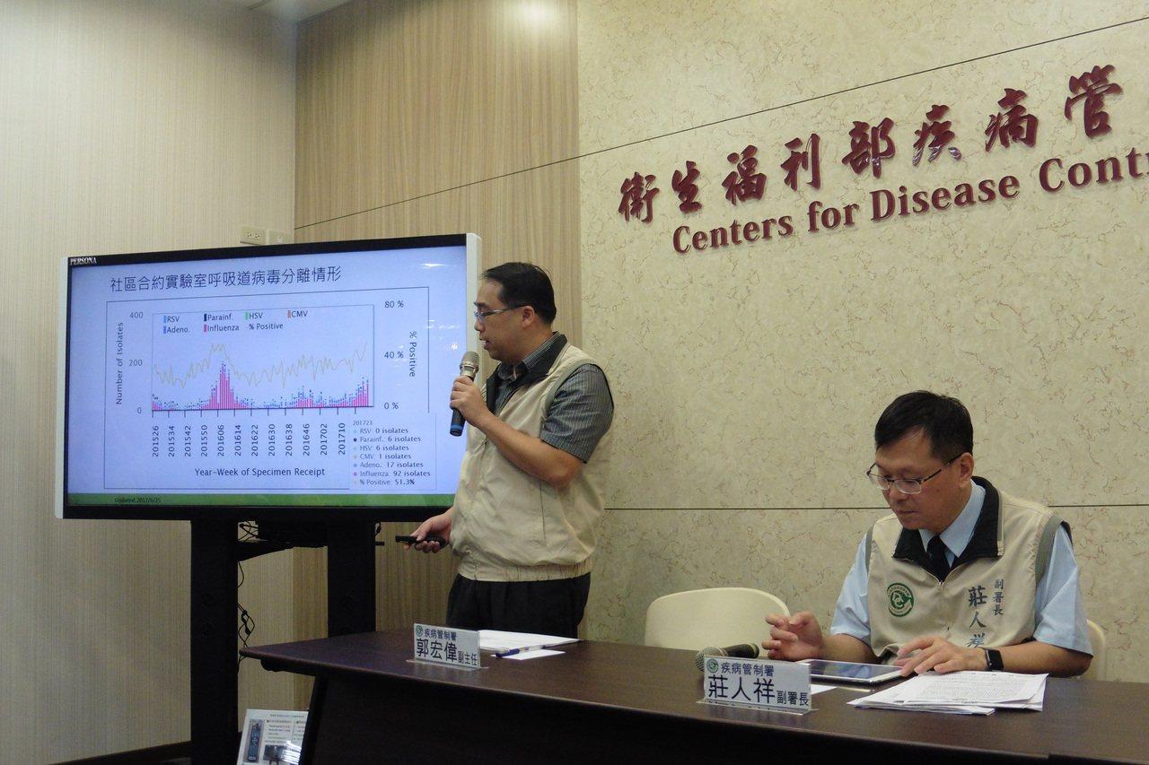 疾管署疫情中心副主任郭宏偉(左一)說明流感疫情,左二為副署長莊人祥。記者黃安琪/...