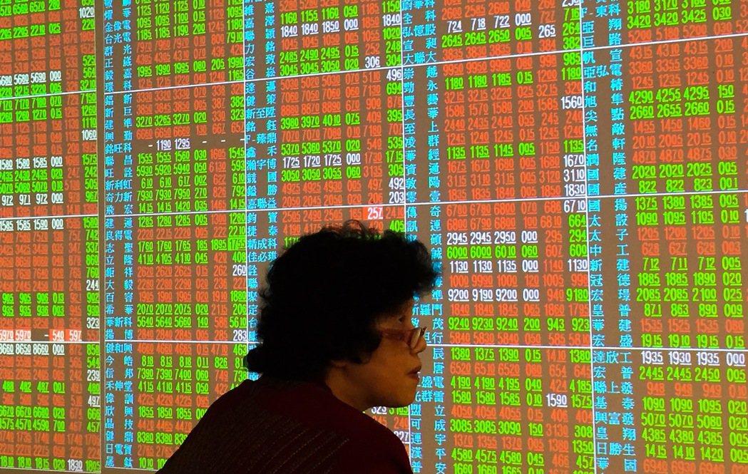 台股大盤今天受到美國科技股大跌及台塑化除息不振影響,開低走低,終場挫121.51...
