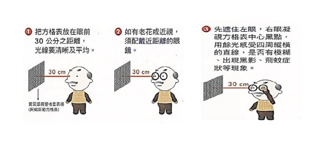 在家也可以自我檢測。 圖/翻攝自中華民國眼科醫學會簡報
