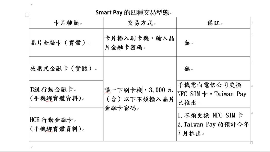 資料來源:合庫銀行 陳怡慈/製表