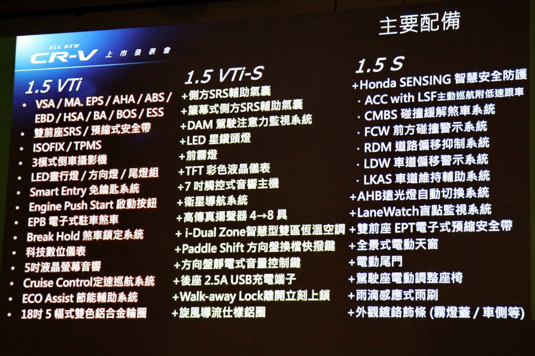 Honda CR-V車型配備編成表。 記者陳威任/攝影