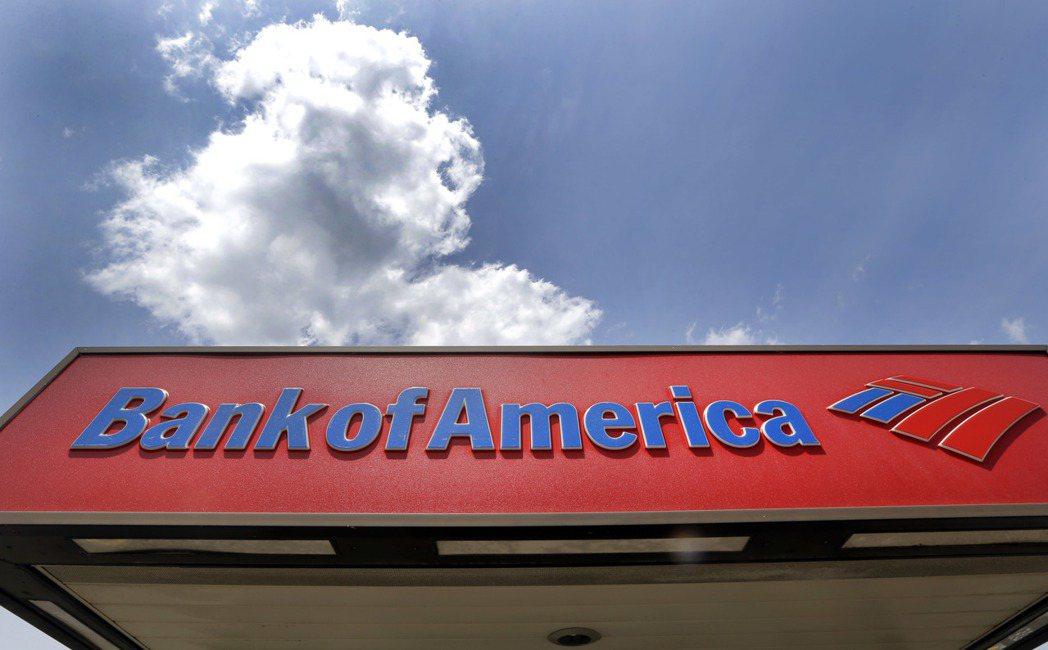 美國銀行增發股利後,巴菲特的波克夏公司(Berkshire Hathaway)可...